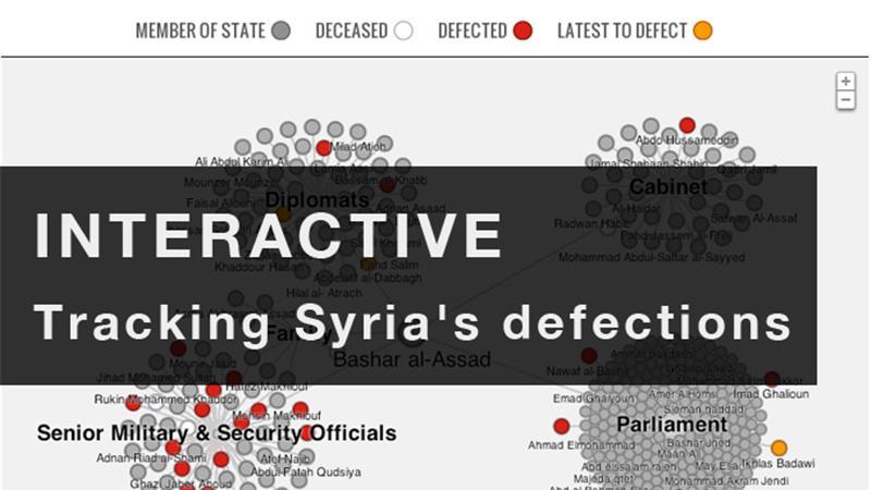 الأداة التفاعلية على موقع الجزيرة باللغة الإنكليزية.