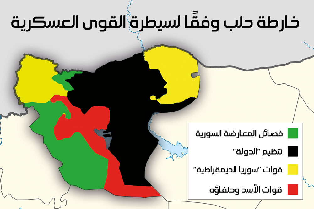 خريطة تظهر توزع القوى في حلب حتى نهاية نيسان 2016 (عنب بلدي)