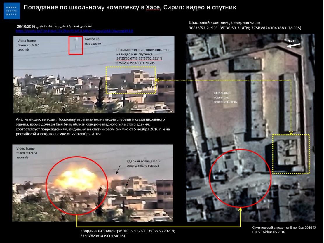 صور للأقمار الصناعية توضح مكان الهجمات الروسية على تجمع المدارس في قرية حاس بريف إدلب (هيومن رايتس ووتش)