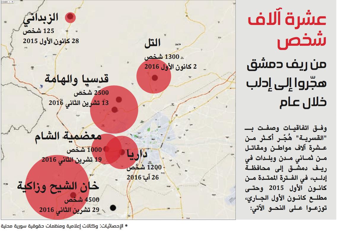 توزع المقاتلين الخارجين من دمشق ومحيطها إلى إدلب (عنب بلدي)