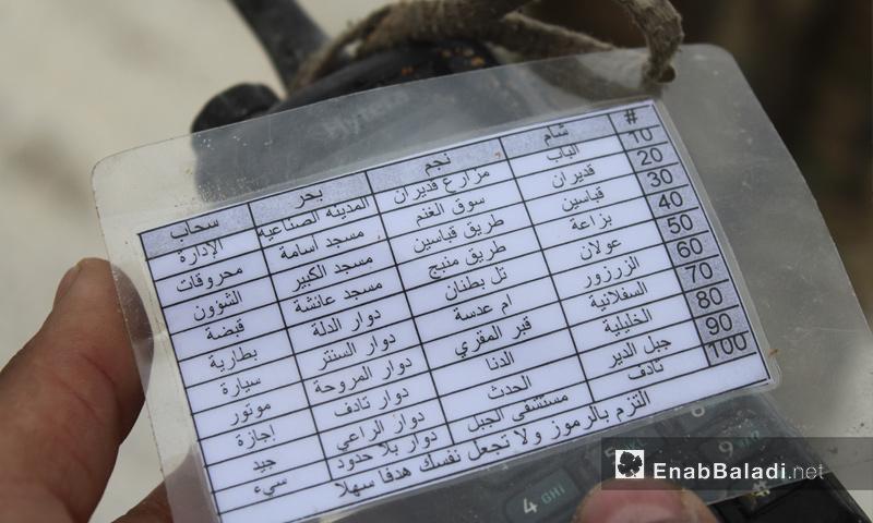 رموز التشفير العسكرية التابعة لتنظيم الدولة_4 شباط_(عنب بلدي)
