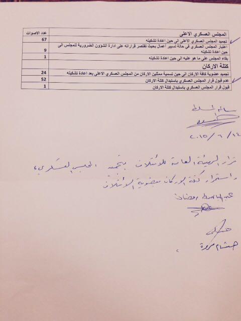 """قرار الهيئة العامة للائتلاف بتثبيت """"كتلة الأركان""""- حزيران 2015 (عنب بلدي)"""