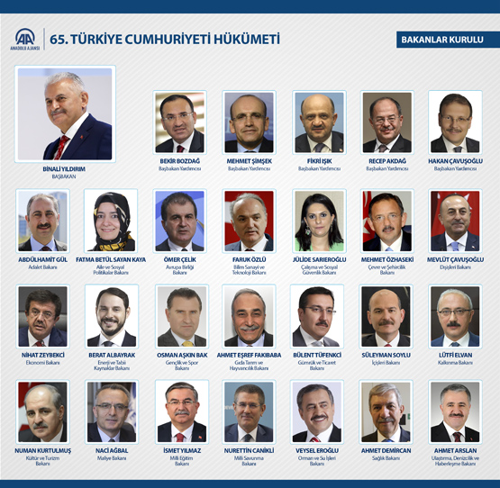قائمة الحكومة التركية الـ 65 الجديدة- 19 تموز 2017 (الأناضول)