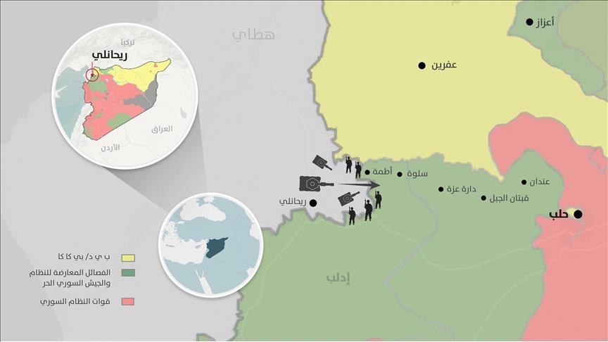 خريطة للانتشار التركي غربي حلب - 13 تشرين الأول 2017 (الأناضول)