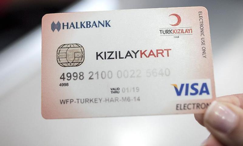 بطاقة الهلال الأحمر التركي للاجئين السوريين (انترنت)