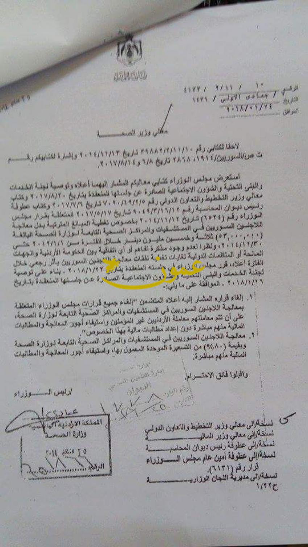 نسخة عن قرار مجلس الوزراء الأردني (عمون)