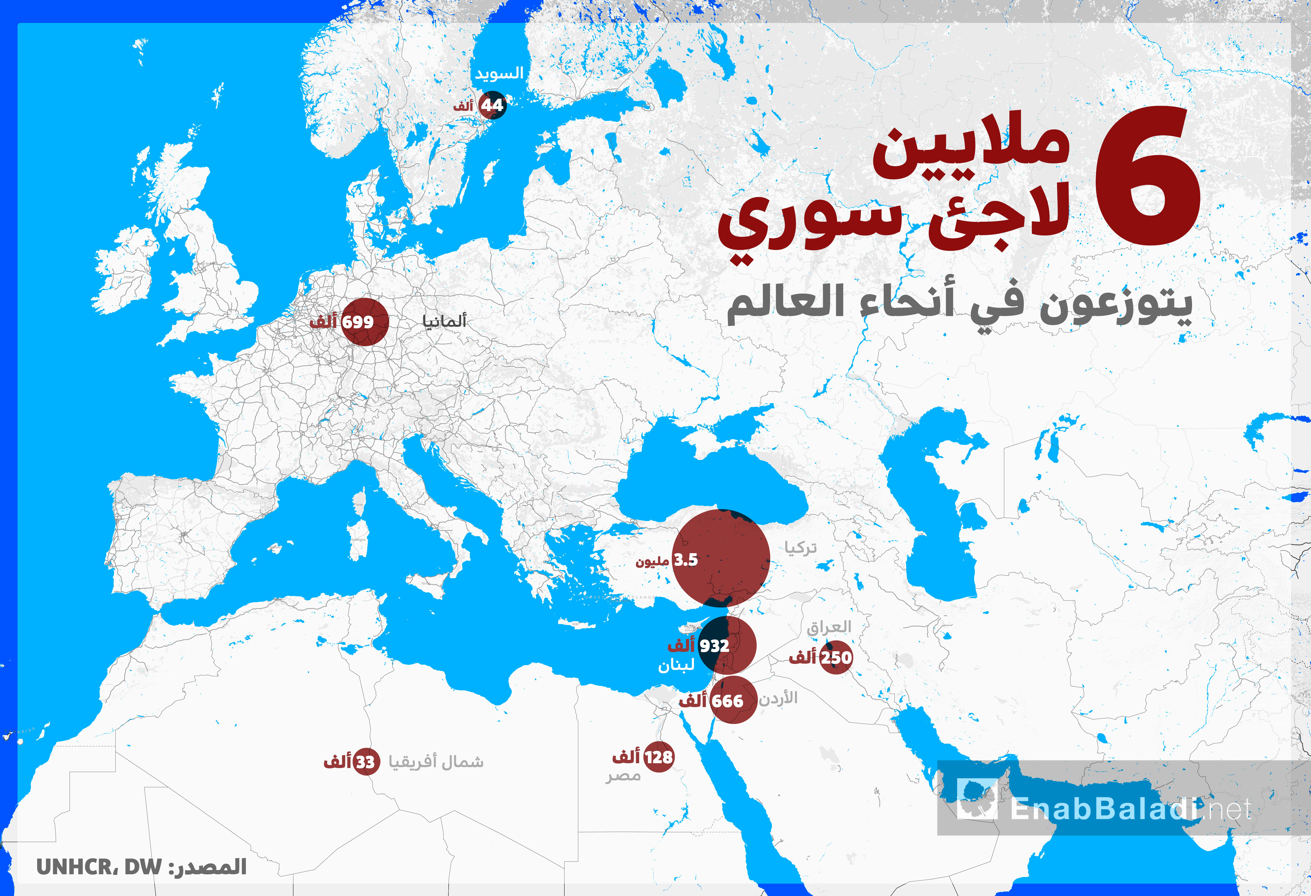 خريطة توزع اللاجئين السوريين حول العالم (عنب بلدي)