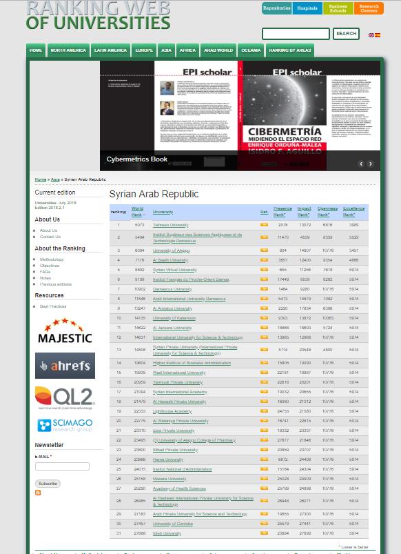 """تصنيف الجامعات السورية على مؤشر """"ويب ماتريكس"""" العالمي- تموز 2018"""