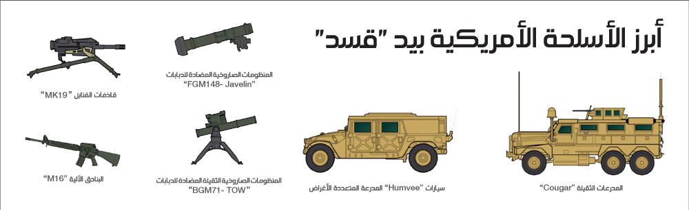 """أبرز الأسلحة الأمريكية بيد """"قوات سوريا الديمقراطية"""" (عنب بلدي)"""