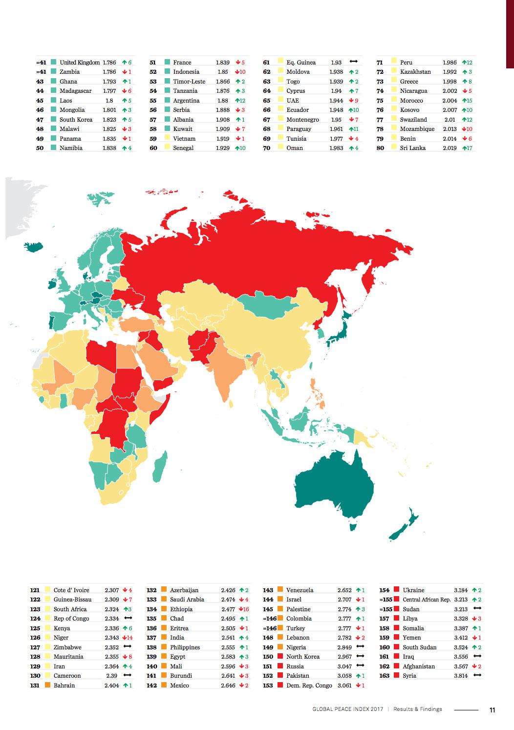 مؤشر السلام العالمي (الموقع الرسمي)