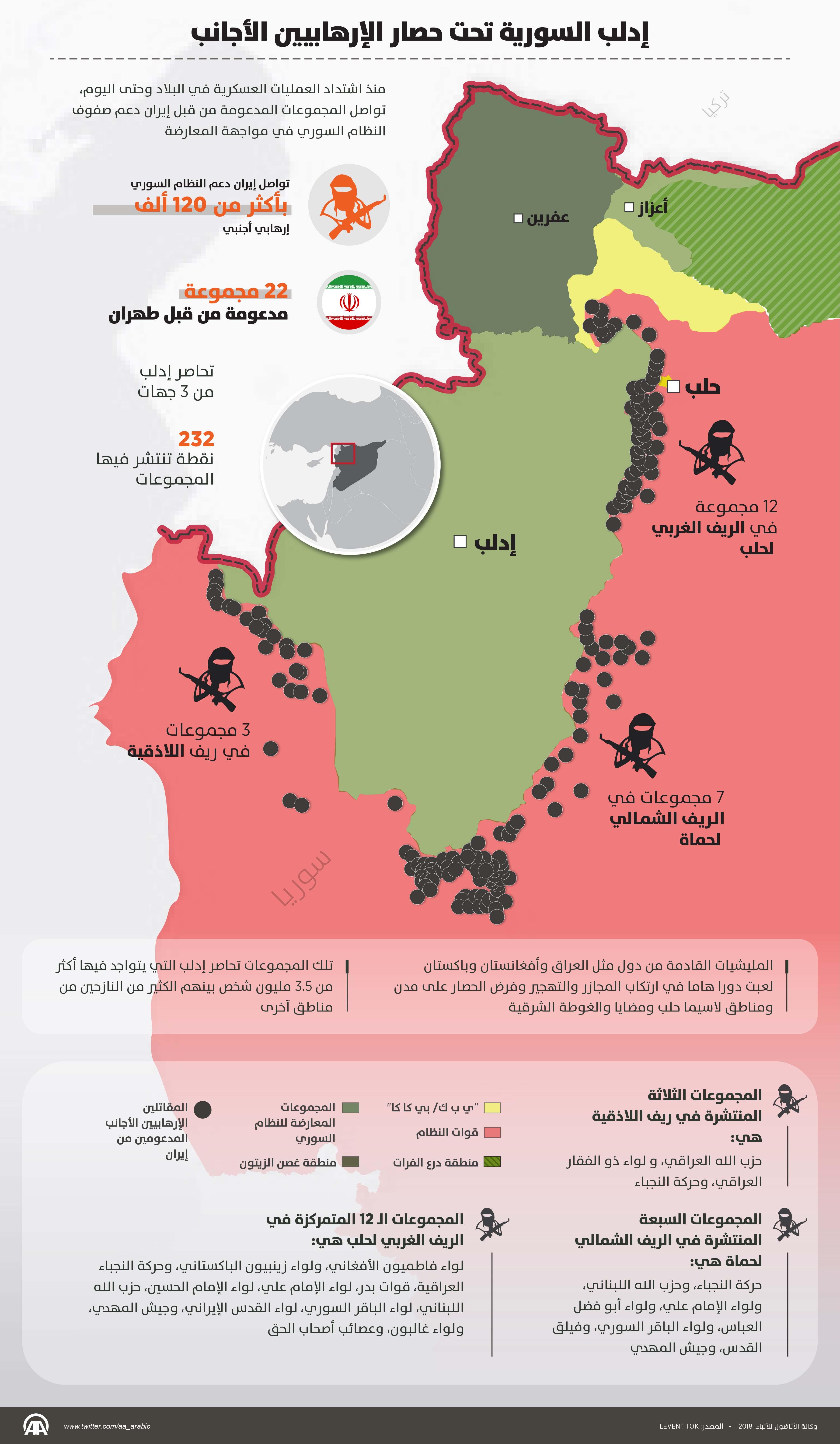 أنفوغراف قوات أجنبية منتشرة في محيط إدلب (الأناضول)
