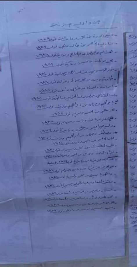 قائمة أسماء مطلوبين للاحتياط في مدينة التل غربي دمشق 1 كانون الأول 2018 (تنسيقية التل)