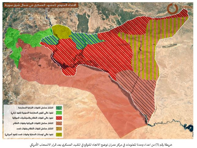 خريطة للاتجاه العسكري المتوقع لشرق الفرات بعد الانسحاب الأمريكي من سوريا (مركز عمران للدراسات)