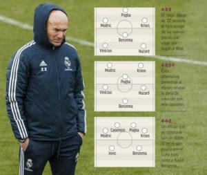 خطط المدرب زين الدين زيدان المحتملة للموسم المقبل في ريال مدريد (ماركا)