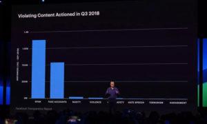 """مؤتمر مطوري """"فيس بوك"""" لـ""""الذكاء الاصطناعي"""" (فيس بوك نيوزروم)"""