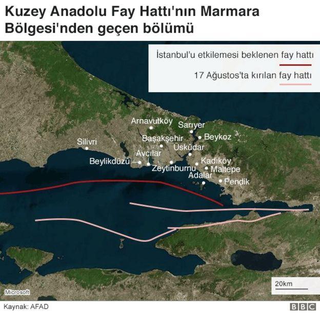 صدوع زلزالية في بحر مرمرة (BBC)