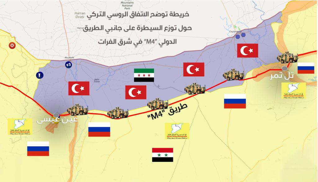 خريطة توضح توزع القوات التركية والروسية والقوات المحلية في ريفي الحسكة والرقة شمال شرقي سوريا بحسب اتفاق بين الطرفين 2 كانون الأول 2019 (تعديل عنب بلدي)