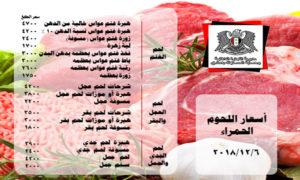 أسعار اللحمة بحسب في دمشق -6 كانون الأول 2018- (مديرية التجارة الداخلية)