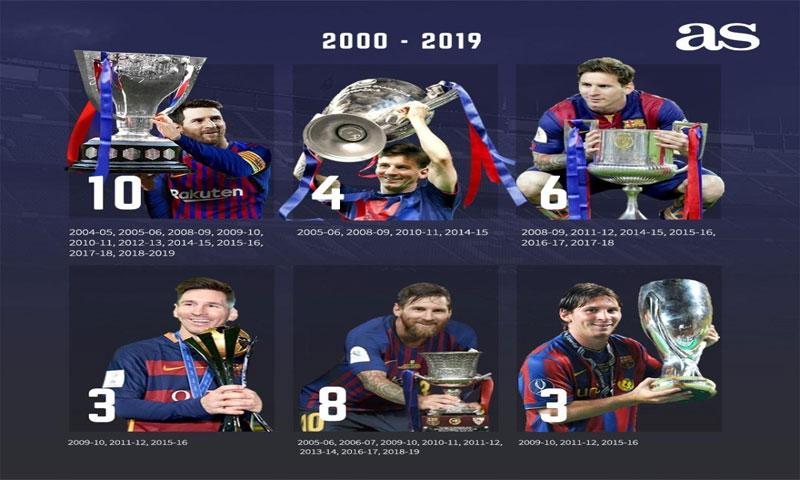 ألقاب ميسي مع برشلونة 34 إلى الآن، (AS)