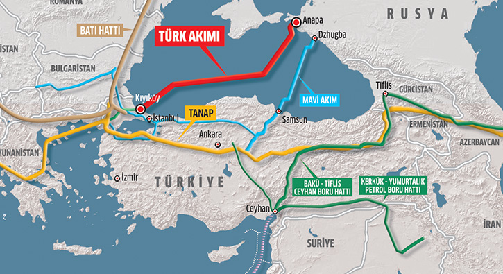 خطوط النفط والغاز المارة من تركيا (السيل التركي بالأحمر، السيل الأزرق بالأزرق، خط تاناب بالأصفر، خط النفط من أذربيجان بالأخضر)