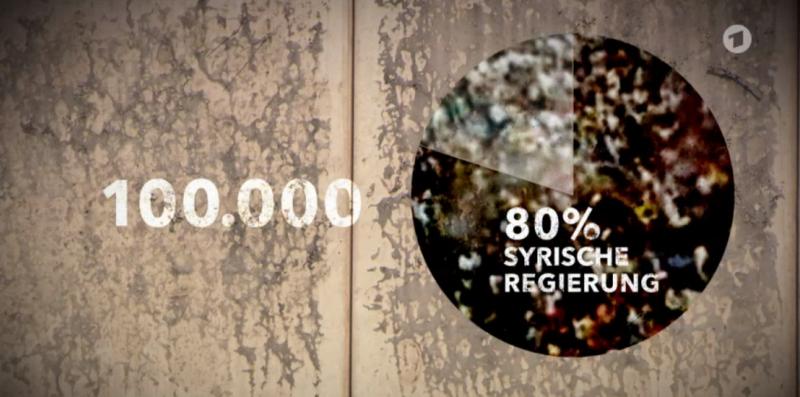 بوستر الفيلم الوثائقي عن التثاضي الاستراتيجي ضد الانهاكات في سوريا