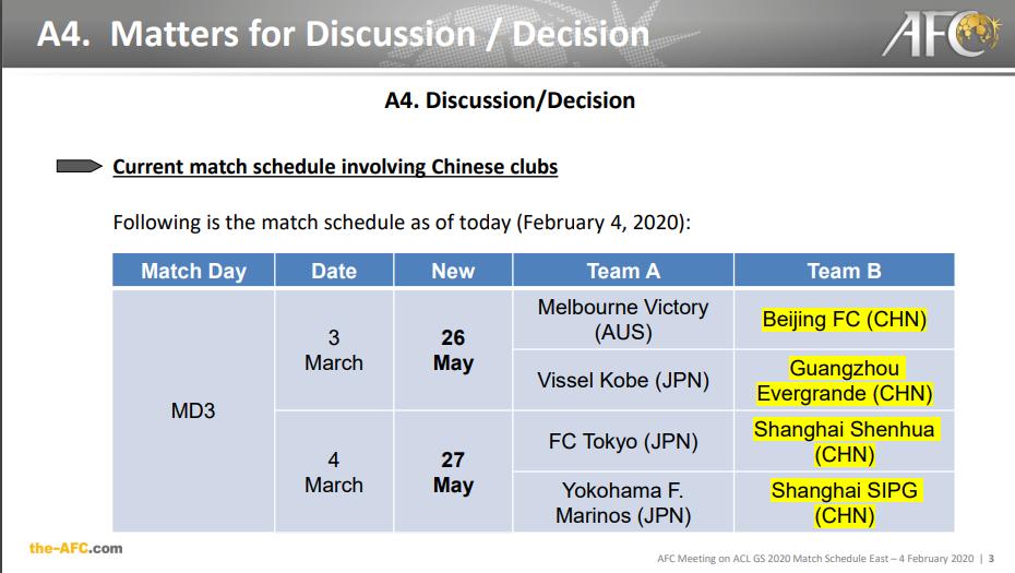 جدول مباريات دوري أبطال آسيا المحددة من قبل الاتحاد الآسيوي لكرة القدم-4 من شباط (AFC)
