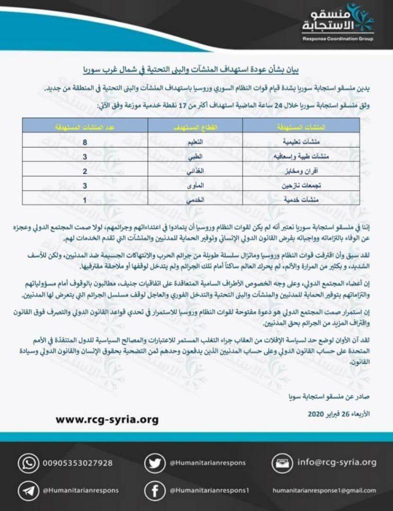 بيان منسقو الاستجابة عن استهداف المنشآت الميدانية-26 من شباط