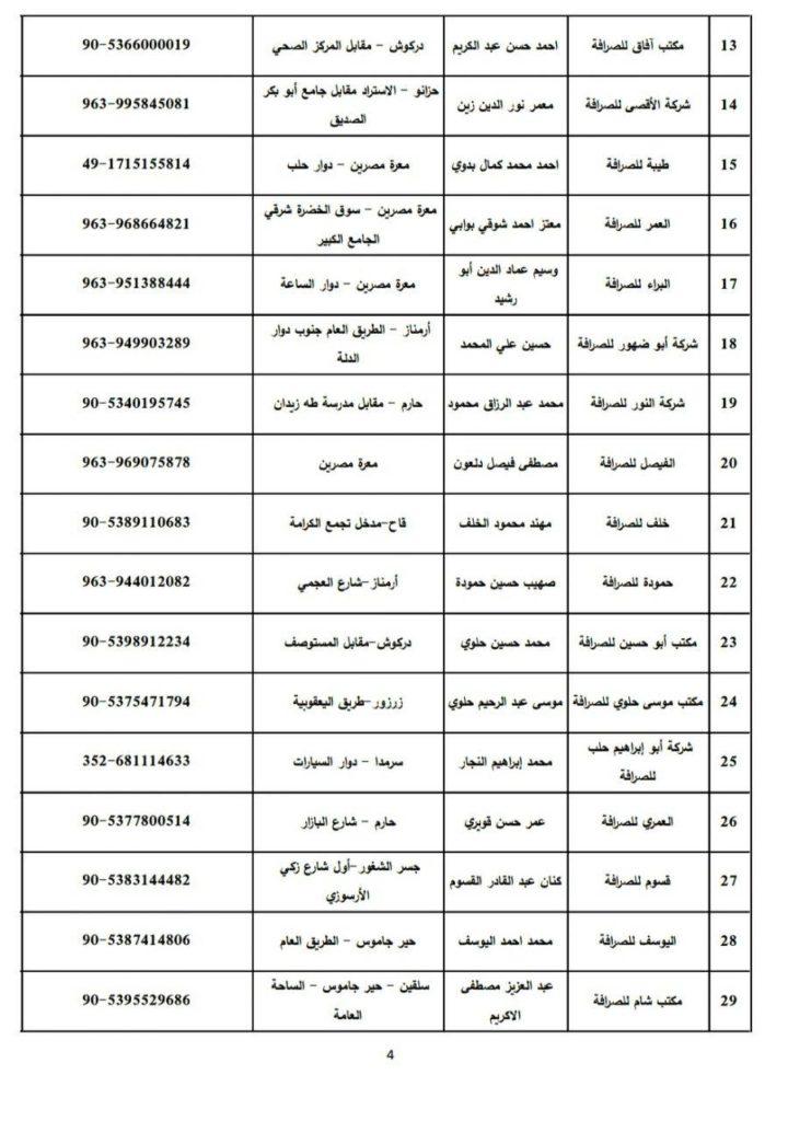 """أسماء شركات الصرافة والحوالات والشحن المرخصة من قبل """"إدارة النقد"""" في إدلب- 28 من حزيران (إدارة النقد/ تيليغرام)"""