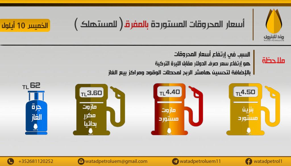 """نشرة أسعار شركة """"وتد"""" للمحروقات في إدلب - 9 أيلول 2020 (صفحة الشركة في فيس بوك)"""