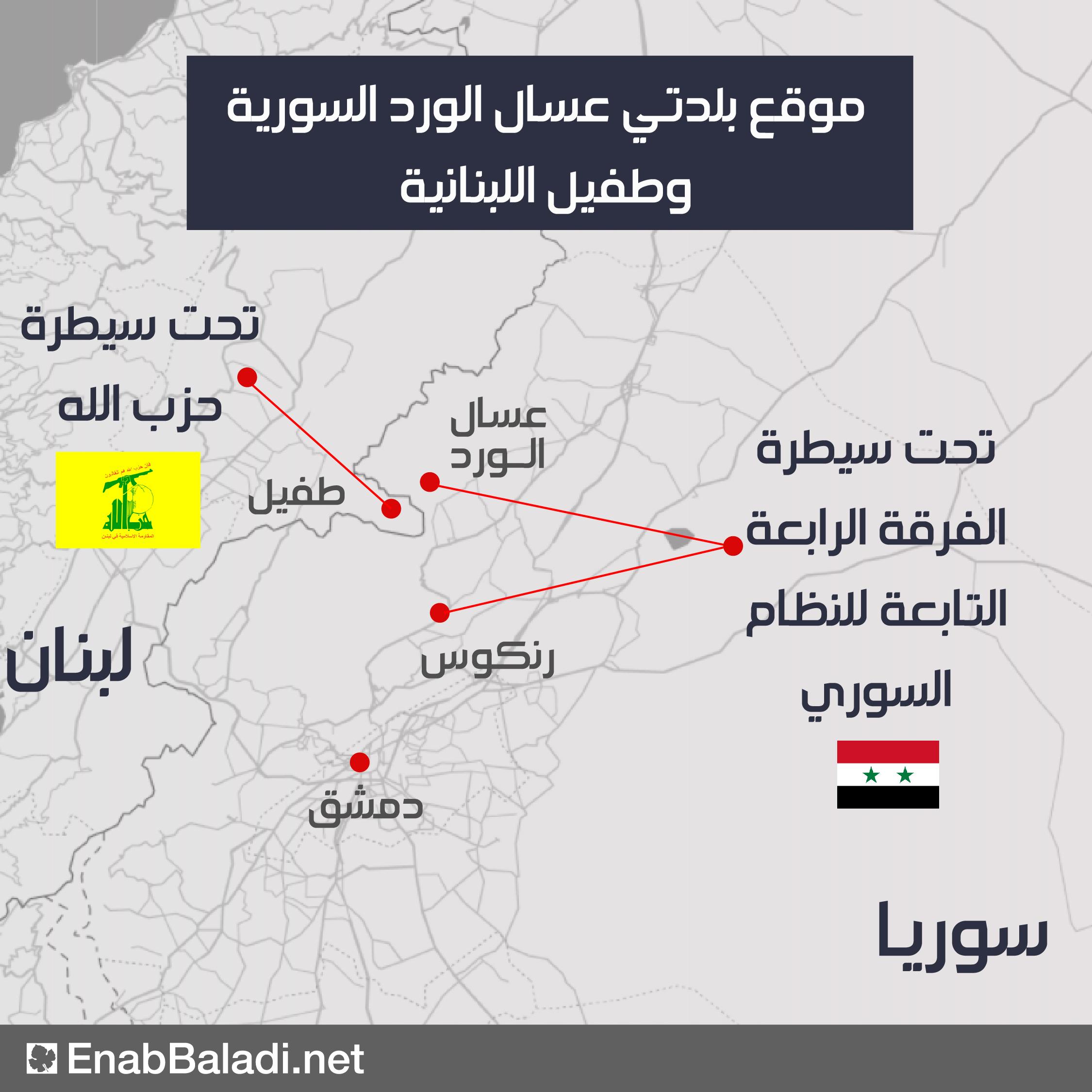 موقع بلدتي عسال الورد السورية وطفيل اللبنانية