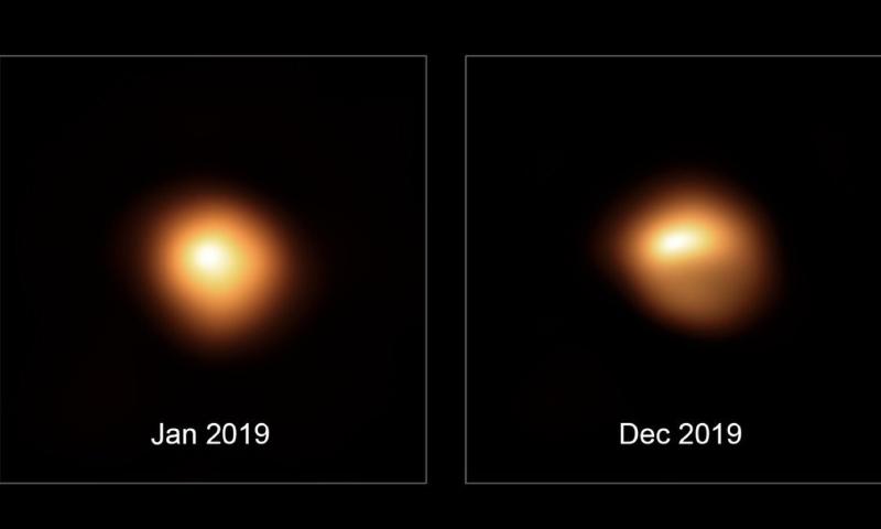 مقارنة بين سطوع النجم الأحمر بين الشهر الأول في 2019 والشهر الأخير منه (الصور بواسطة كاميرا SPHERE التابعة للمرصد الأوروبي الجنوبي (ESO).