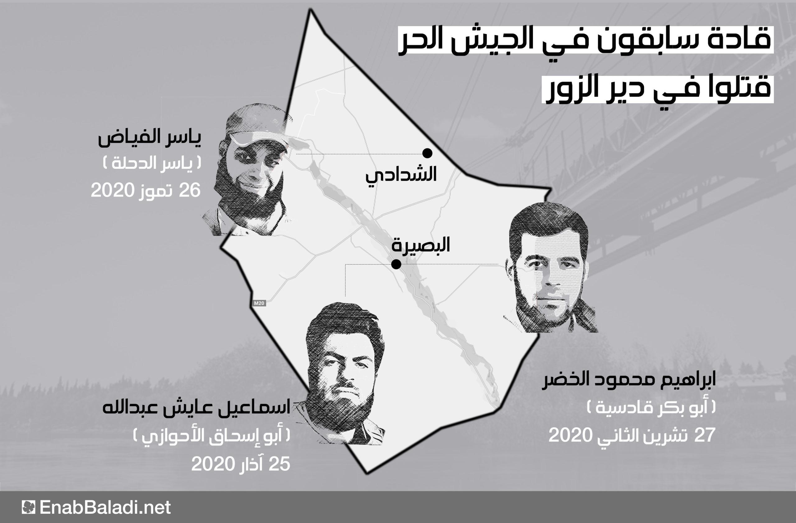 """قياديون بارزون في """"الجيش الحر"""" قتلوا في دير الزور بعد سيطرة """"قسد"""" على أجزاء من المحافظة شرق الفرات (عنب بلدي)"""