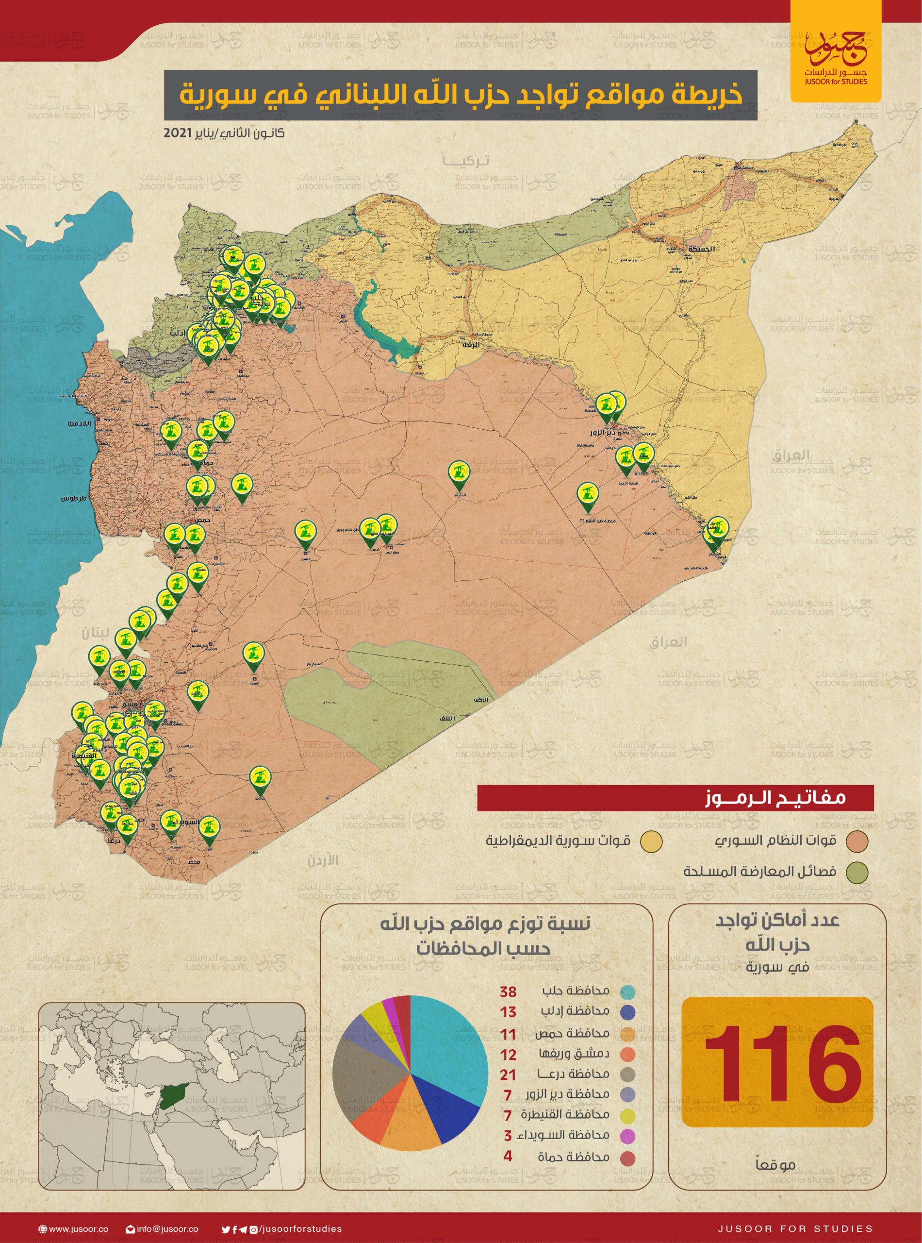 مواقع حزب الله في سوريا (مركز جسور للدراسات)