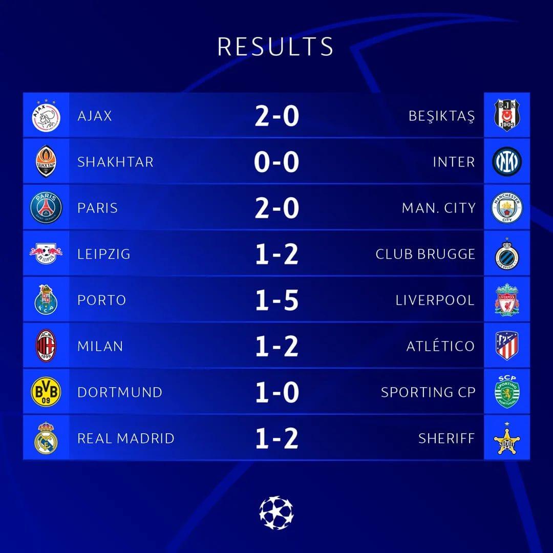 نتائج منافسات الجولة الثانية من مرحلة مجموعات دوري أبطال أوروبا موسم 2020_2021( uefa champions league)