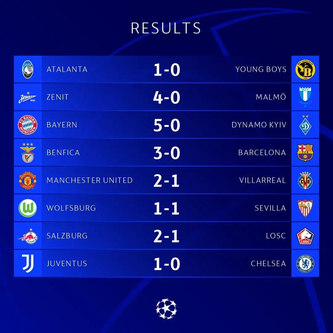 نتائج منافسات الجولة الثانية من مرحلة مجموعات دوري أبطال أوروبا موسم 2021_2022 (uefa champions leagu)