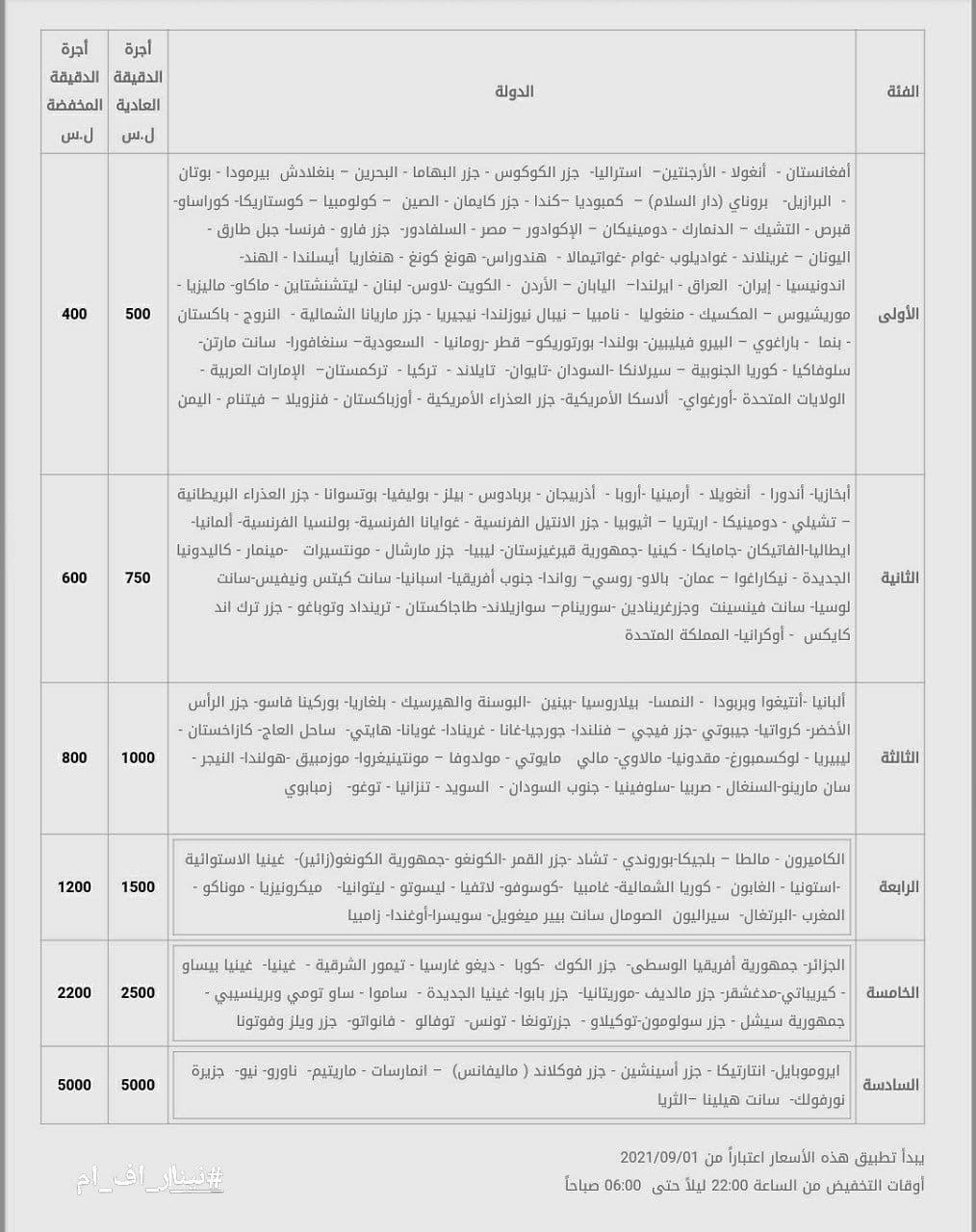 أجور الدقائق الدولية للاتصالات في سوريا (نينار اف ام)