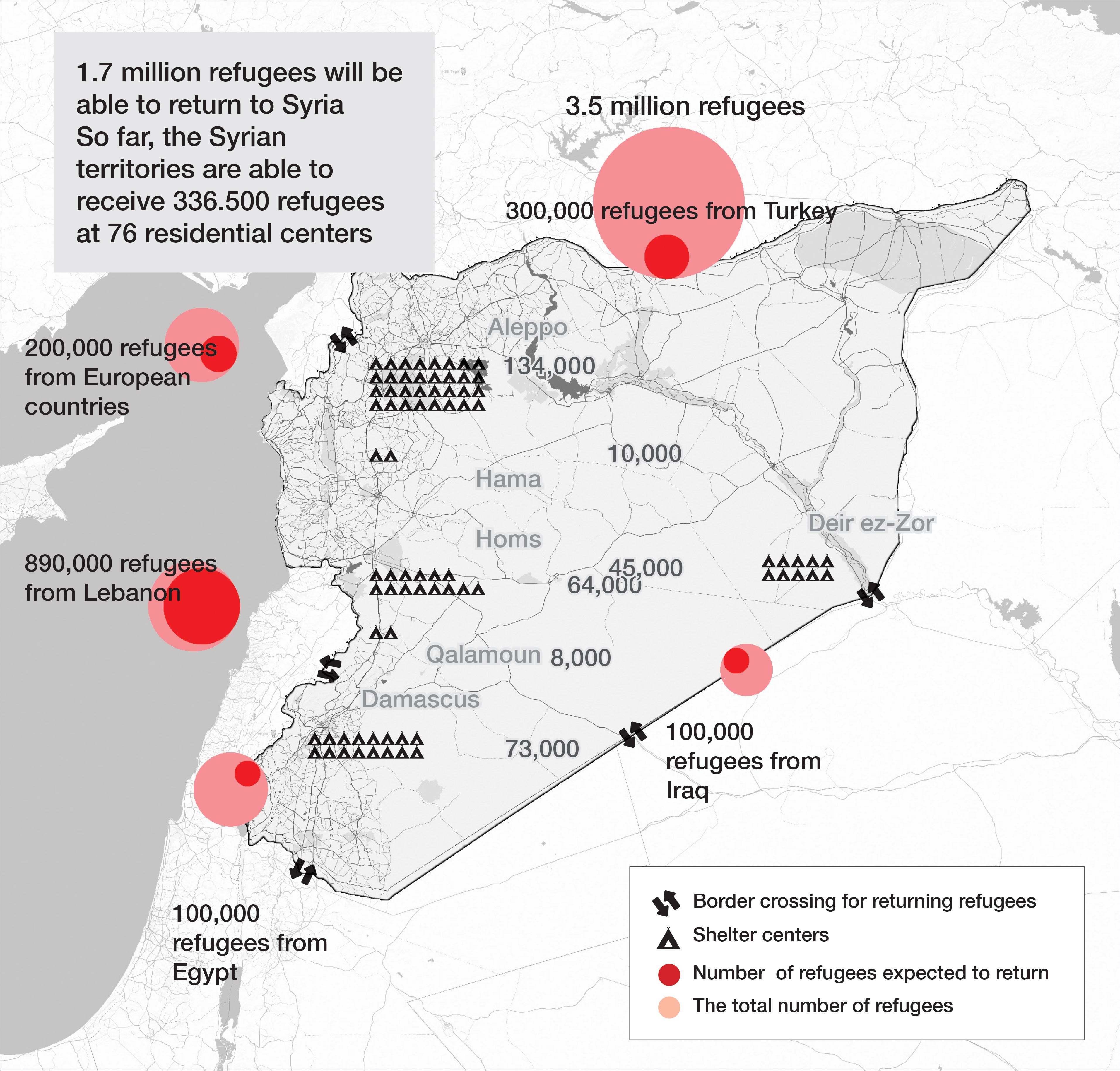 Infographic summarizing the Russian plan for the repatriation of Syrian refugees (Enab Baladi)