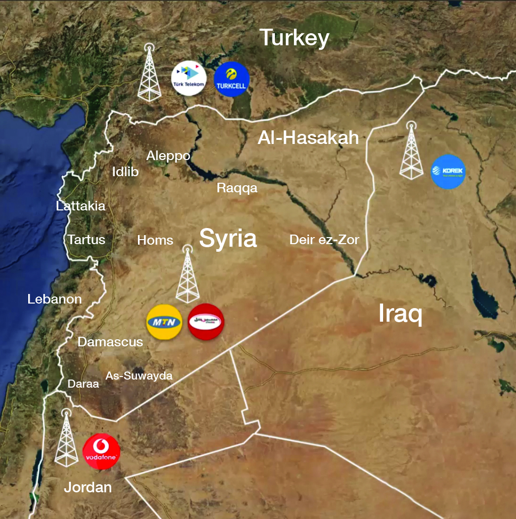 Map showing the foreign companies the Syrians use in their communications (Enab Baladi)