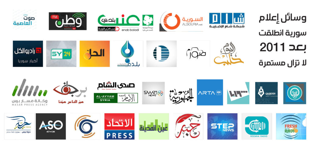 Syrian media outlets which have been launched after 2011, and are still operating