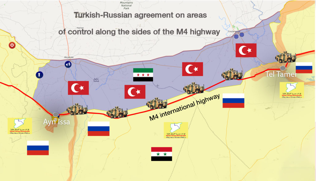 This map shows the deployment of Turkish, Russian, SDF forces in the provinces of al- Hasakah and Raqqa, in north-eastern Syria, according to the Tukish-Russian agreement - 2 December 2019 (Edited by Enab Baladi)