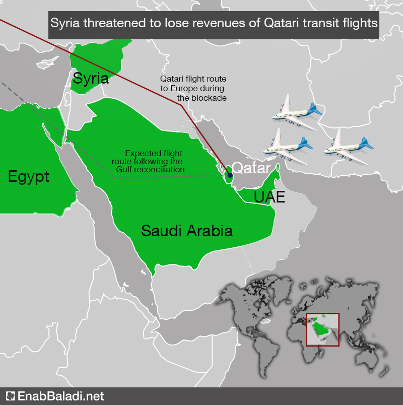 Qatari current and expected flight routes