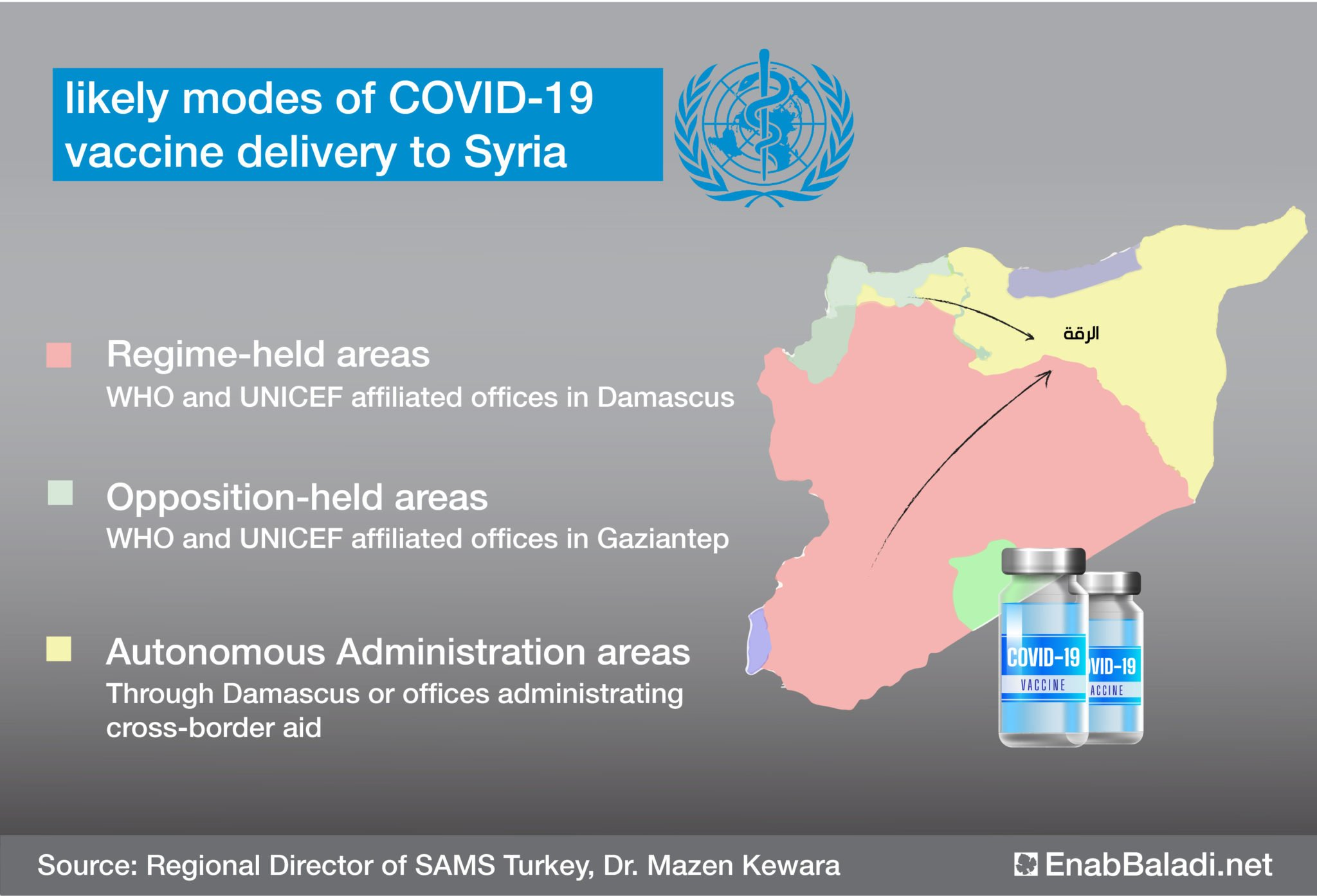 Likely supply lines of COVID-19 vaccine to Syria