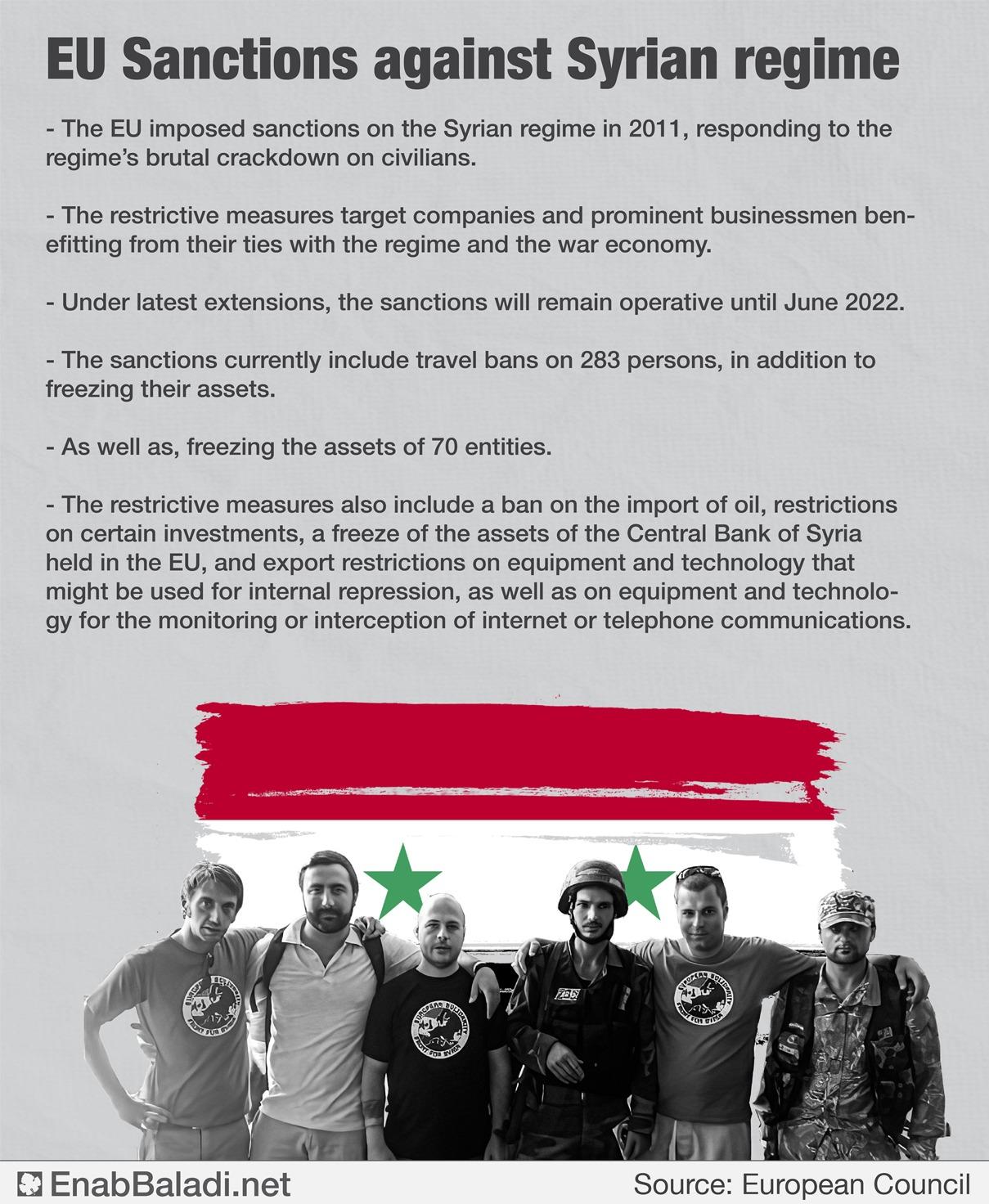 EU sanctions against the Syrian regime.